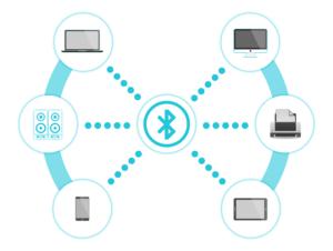 bluetooth 1 300x226 - Bluetooth & GPS: Optimale Voraussetzungen für eine verlässliche Ortung